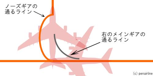 marshall 飛行機の誘導の仕方