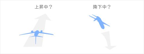 飛行機の操縦方法